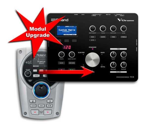 Modul Upgrade Roland TD-15 zu Roland TD-25