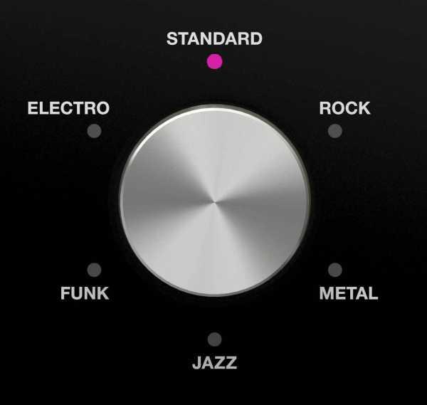 Roland TD-25 V-Drums Sound Modul